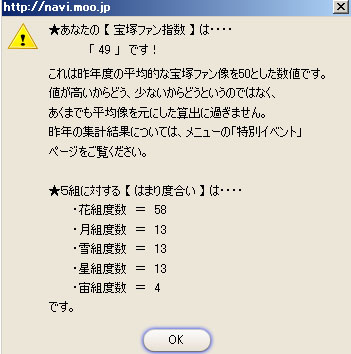 takarazuka_survey.jpg