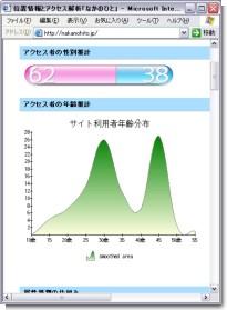 nakano_hito.jpg