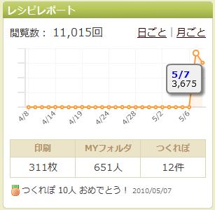 wasabi_graph.png
