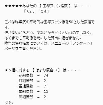 NetDeTakarazuka2014.jpg