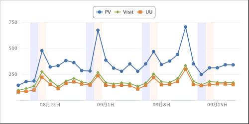 chart_eliza.jpg
