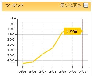 ranking_2013_06.jpg